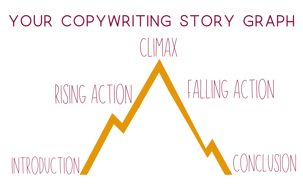 graph for storytelling in copywriting